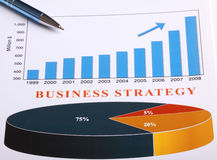 Business Strategy Chart. Business Strategy Growth Chart and pie chart Stock Images