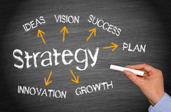 Business strategy concept Stock Photography