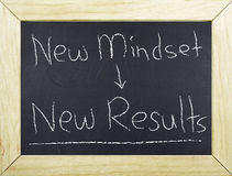 Business Strategy Concept New Mindset and Results. New mindset leads to new results royalty free stock photo