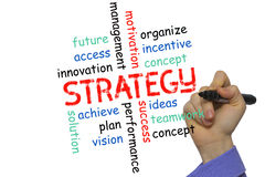 Business strategy concept and other related words, Stock Image
