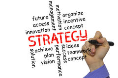 Business strategy concept and other related words, Stock Photo