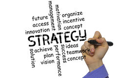 Business strategy concept and other related words, Stock Images