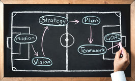 Business Strategy Concept With Soccer Game Strategy Royalty Free Stock Photo