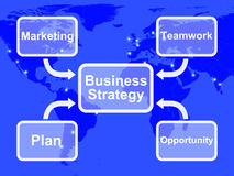 Business Strategy Diagram Showing Teamwork And Plan Stock Image