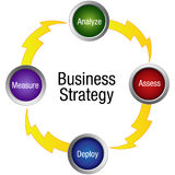 Business Strategy Icon Royalty Free Stock Photography