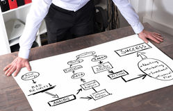 Business strategy improvement concept on a desk Stock Image