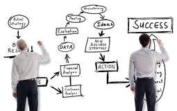 Business strategy improvement concept drawn by businessmen Stock Images