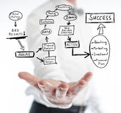 Business strategy improvement concept levitating above a hand. Of a man Stock Images