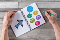 Business strategy improvement concept on a notepad Royalty Free Stock Photography