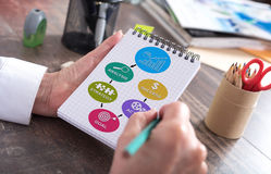 Business strategy improvement concept on a notepad Royalty Free Stock Photos