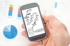 Business strategy improvement concept on a smartphone Stock Photography