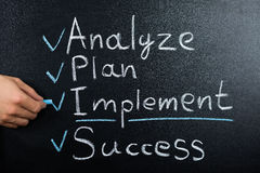 The Business Strategy Plan On Blackboard Royalty Free Stock Image