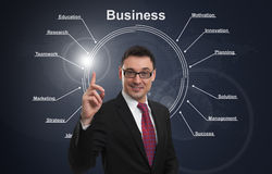 Business strategy plan concept Stock Photography