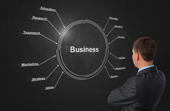 Business strategy plan concept royalty free stock photography
