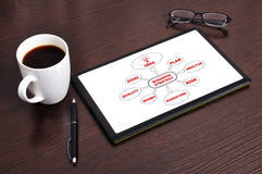 Business strategy on touchpad Stock Photo