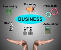 Business structure concept sustained by open hands stock image