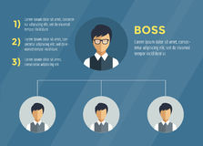 Business Structure Infographic Tree infographic Royalty Free Stock Image