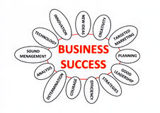 Business success vector illustration