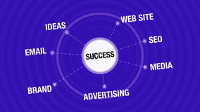 Business Success Animation Concept including Ideas, Web SIte, SEO, Media, Advertising, Brand, E-mail stock footage