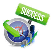 Business success compass concept Royalty Free Stock Photo