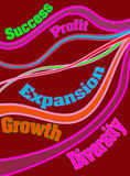 Business success concept. Colorful poster of words relating to a successful business on a red background Stock Photo