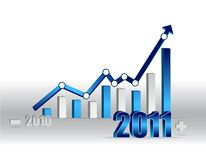 Business success - graph. 2010 to 2011 Success Business graph with a white background. vector file available Royalty Free Stock Photography