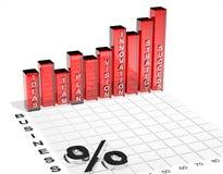 Business Success Graph. 3d Business Success Graph on white Stock Photos