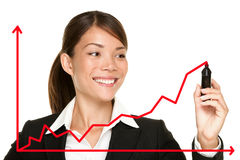 Business success growth chart Royalty Free Stock Photos