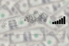 Pricing strategy tag being processed by gearwheels into a positi. Business success mechanisms conceptual illustration: pricing strategy tag being processed by Royalty Free Stock Image
