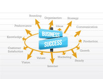Business success model illustration design Stock Images