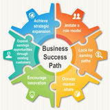 Business Success Path Stock Images