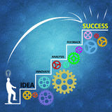 Business success and planning Royalty Free Stock Images