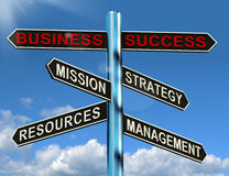 Business Success Signpost Showing Mission Strategy Resources And. Business Success Signpost Shows Mission Strategy Resources And Management Royalty Free Stock Photography