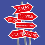 Business Success Signposts Royalty Free Stock Photo