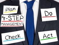 Business Suit Concept Stock Images