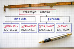 Business SWOT Analysis Stock Photo