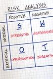 Business SWOT Analysis Stock Photography