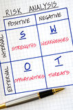 Business SWOT Analysis Stock Images