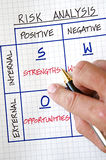 Business SWOT Analysis Stock Image