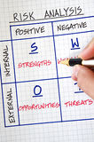 Business SWOT Analysis Royalty Free Stock Image
