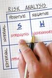 Business SWOT Analysis Royalty Free Stock Photo