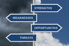 Business SWOT analysis road sign. SWOT Strengths Weaknesses Opportunities Threats text on a blue and white road sign with clear and stormy sky stock image