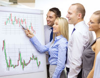 Business team with flip board having discussion. Business, money and office concept - smiling business team with forex chart on flip board having discussion stock photography