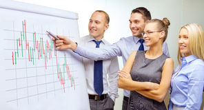Business team with flip board having discussion. Business, money and office concept - smiling business team with forex chart on flip board having discussion stock image