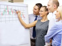 Business team with flip board having discussion. Business, money and office concept - smiling business team with forex chart on flip board having discussion royalty free stock photo