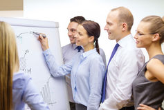 Business team with flip board having discussion Royalty Free Stock Image