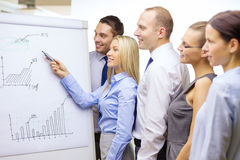 Business team with flip board having discussion Stock Images