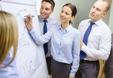 Business team with flip board having discussion Stock Photo