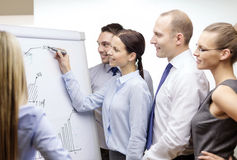 Business team with flip board having discussion Royalty Free Stock Photo
