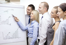 Business team with flip board having discussion Royalty Free Stock Images